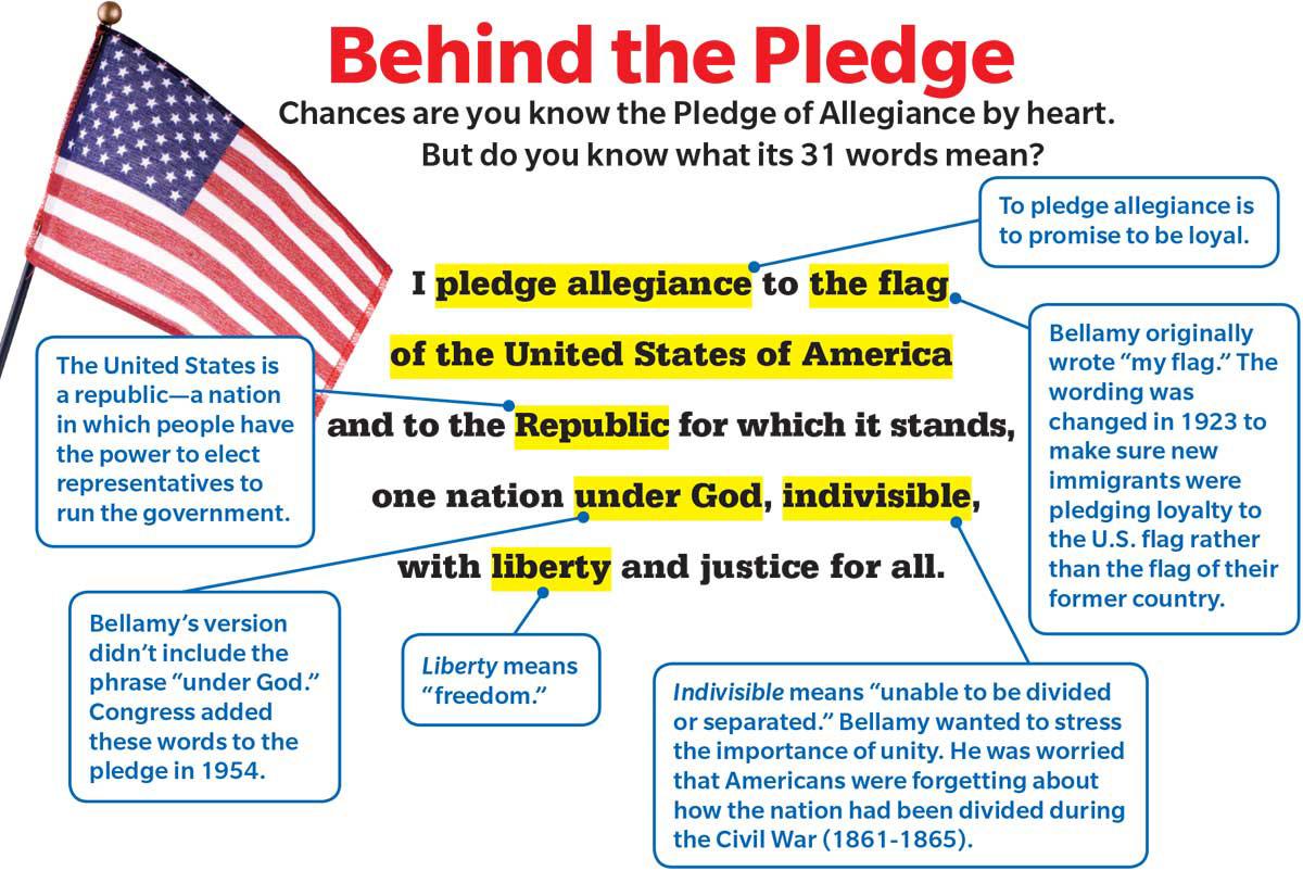 the pledge turns 125